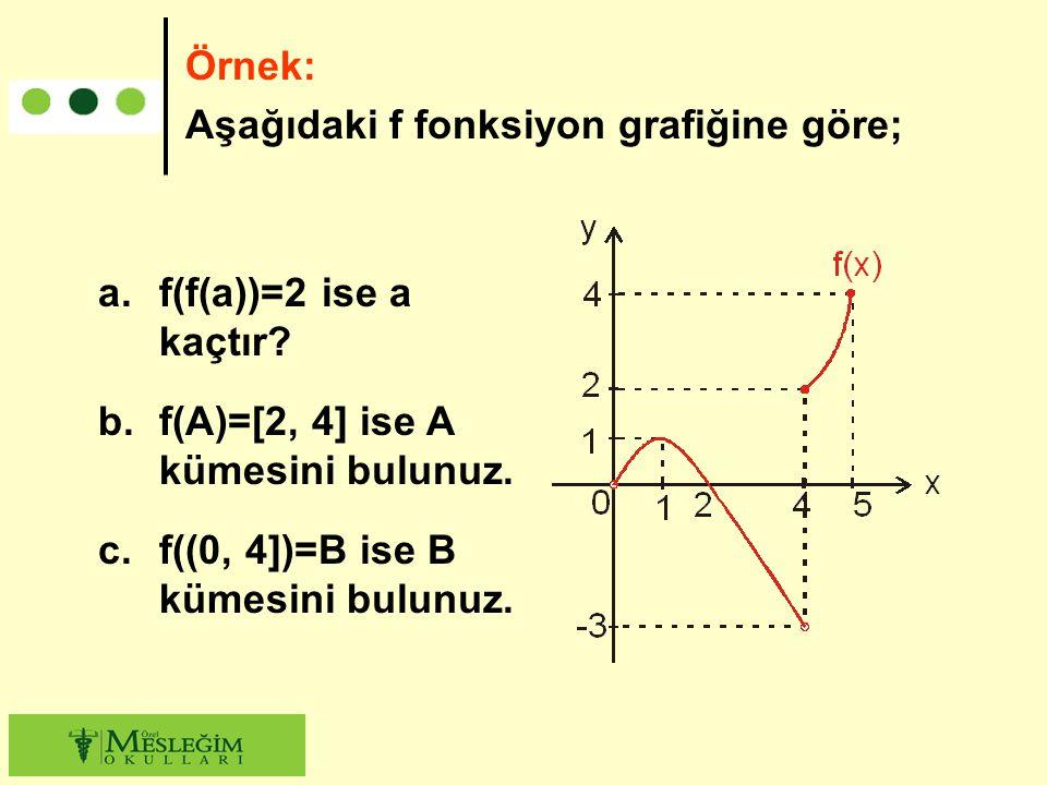 Örnek: Aşağıdaki f fonksiyon grafiğine göre; f(f(a))=2 ise a kaçtır f(A)=[2, 4] ise A kümesini bulunuz.